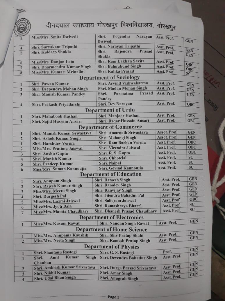 ddu teachers list 2